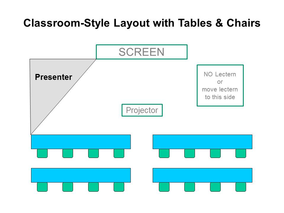 The ...  sc 1 st  MediaNet & Room Layouts | MediaNet